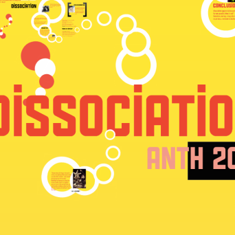 dissociationprezi10square